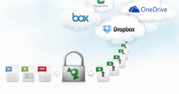 Boxcryptor macht das Ver- und Entschlüsseln einfach; Rechte: Boxcryptor