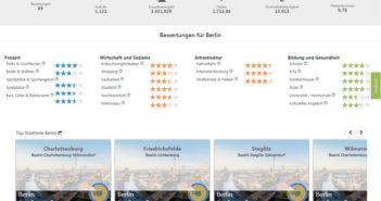 Bei miwangu.com lassen sich Stadtteile bewerten und beurteilen