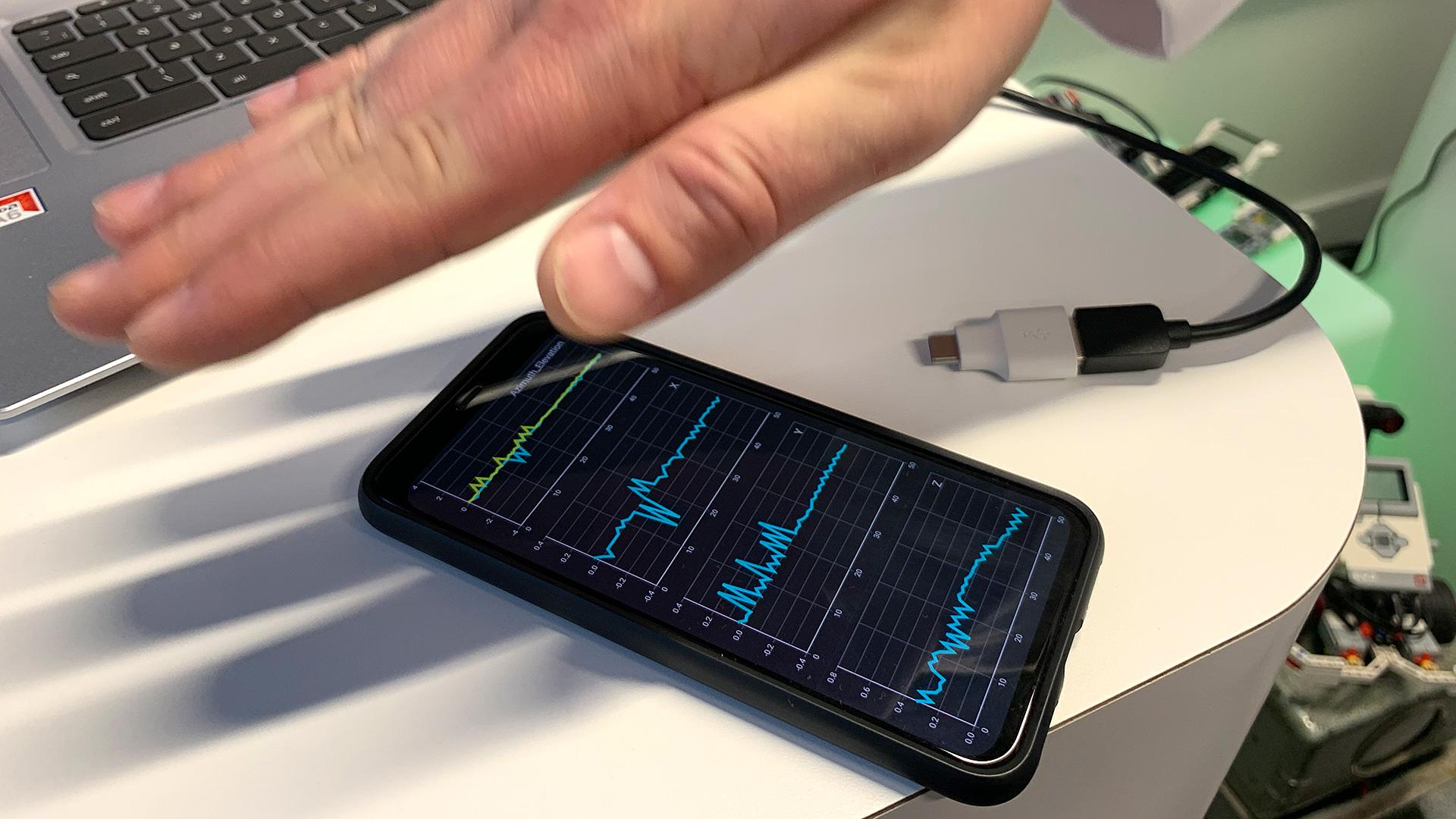Radarsteuerung im Pixel 4