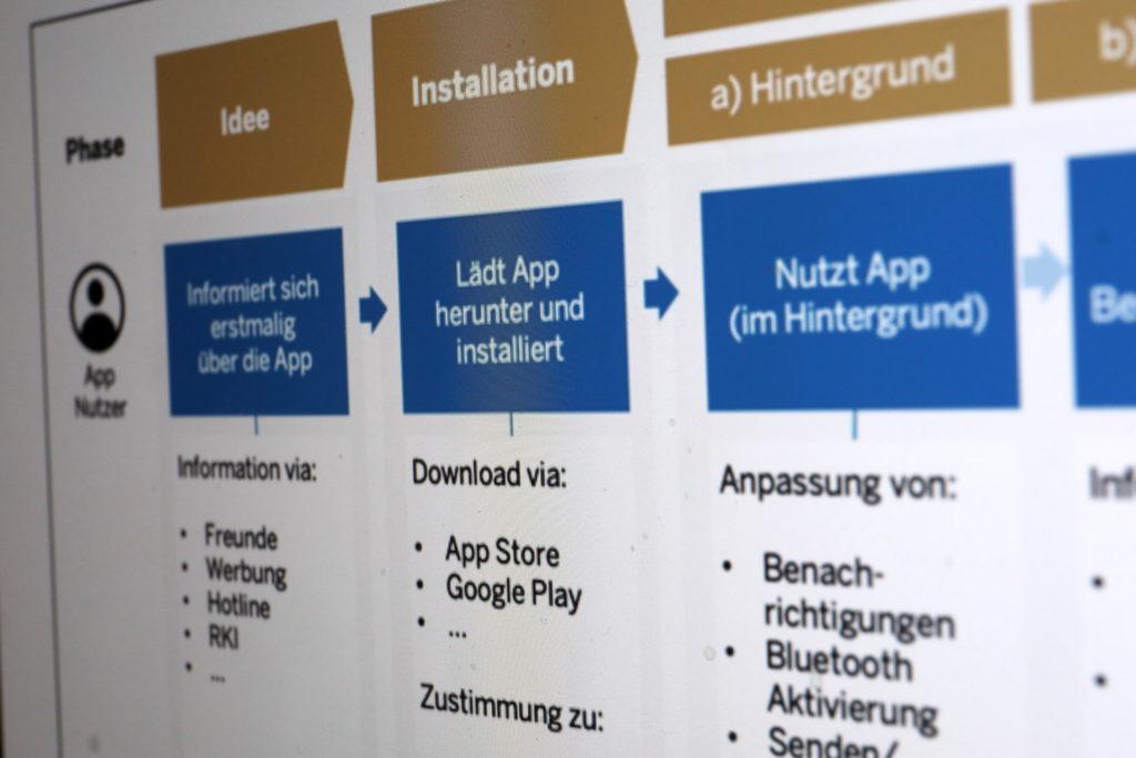 Erste Dokumentation der Corona App als OpenSource verfügbar; Rechte: WDR/Schieb