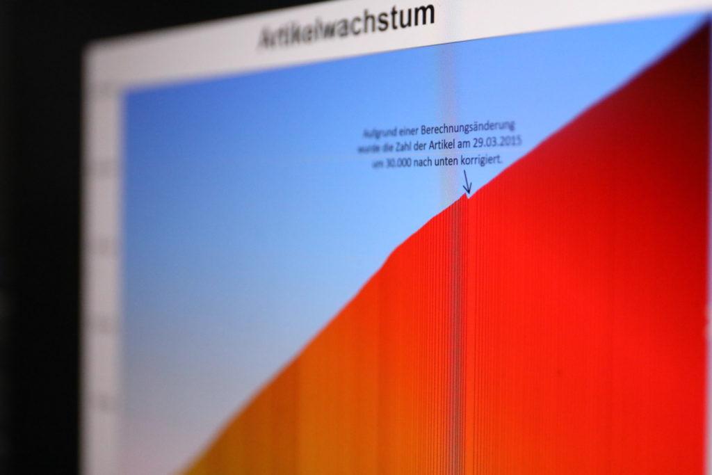 Die Zahl der veröffentlichten Artikel in der deutschsprachigen Wikipedia wächst konstant; Rechte_ WDR/Schieb
