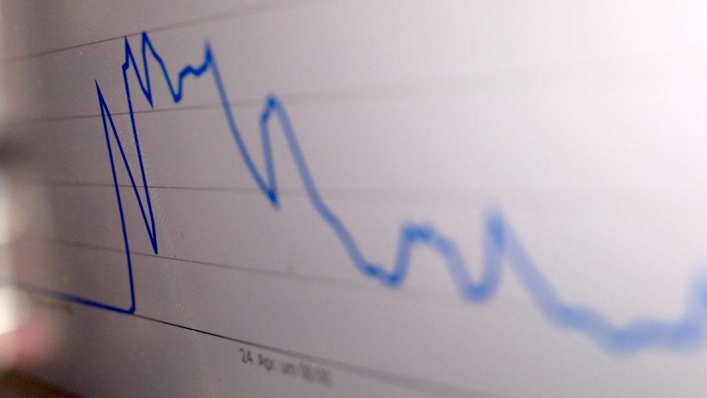 Google Trends zeigt: Nicht mal 36h relevant; Rechte: WDR/Schieb