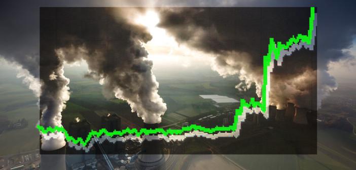 Braunkohlekraftwerk Frimmersdorf, Aktienkurs